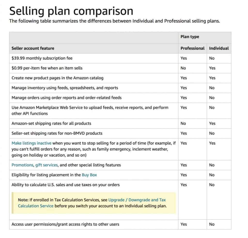 amazon selling plan comparison